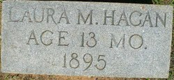 Laura Mary Hagan