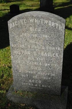 Milton S. Basler