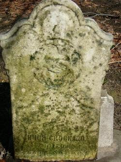 Eliza Jane <I>Carpenter</I> Crockard