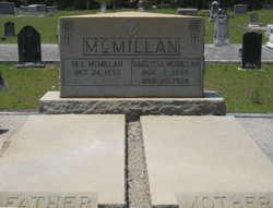 Malcolm L. McMillan