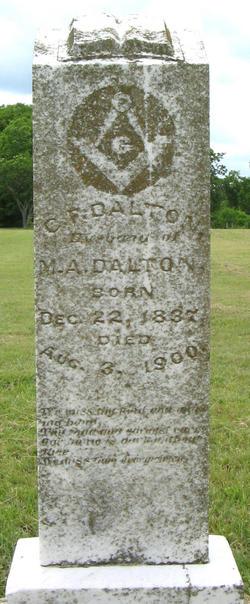 Charles Fox Dalton
