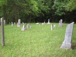Teter Cemetery