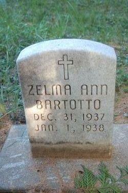 Zelma Ann Bartotto