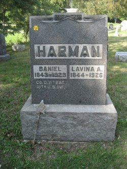 Daniel Harman