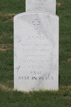 Anna Beyer