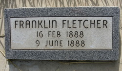 Franklin Fletcher