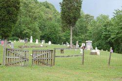 Sykes Cemetery