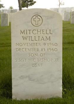 Mitchell William Bishop
