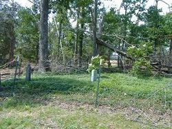 Peay Graveyard
