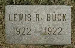 Lewis Ray Buck
