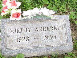 Dorothy Anderkin