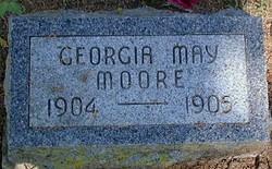 Georgia May Moore
