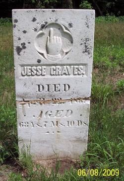Jesse Graves