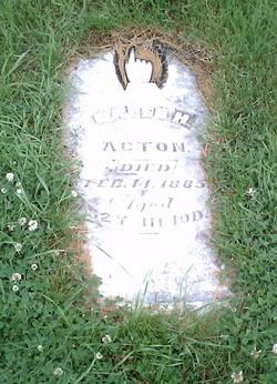 Caleb Acton