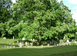 Shaffersville Cemetery