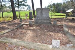 Newcomb Homeplace Cemetery