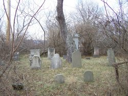 Schoonover-Mundy Burial Ground