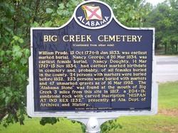 Big Creek Cemetery