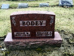 William Arthur Bodey