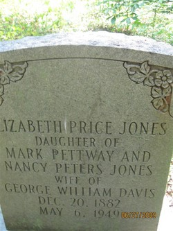 Elizabeth Price <I>Jones</I> Davis