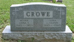 Leonard Glenn Crowe