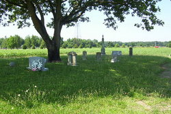 Johnson-Mathews Cemetery