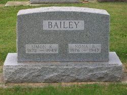 Nona Belle <I>Ragland</I> Bailey