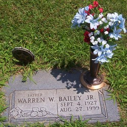 Warren Wagner Bailey, Jr