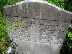 William Hardeman Ford