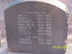 John Fredrick Porter