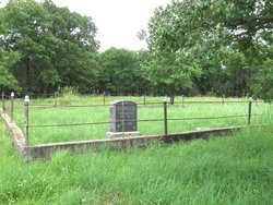 Findley Cemetery