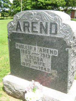 Phillip Herman Arend