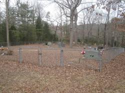 Lacks Family Cemetery