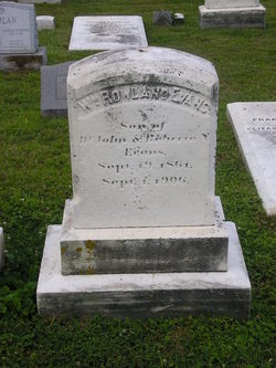 William Rowland Evans