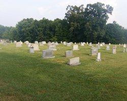 Hollywood Baptist Church Cemetery