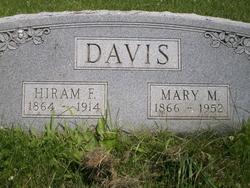Hiram Fisher Davis
