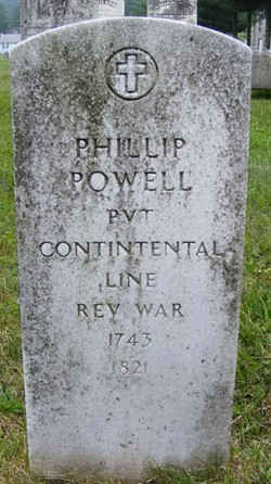 Phillip Powell