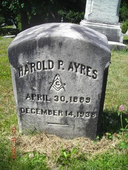 Harold P. Ayres