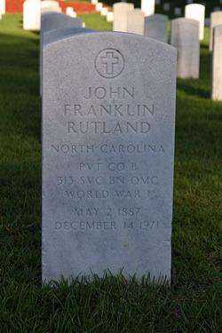 John Franklin Rutland
