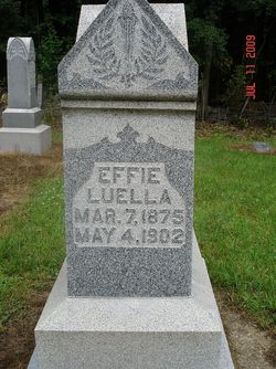 Effie Luella Creek