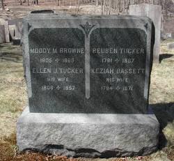 Ellen Jane <I>Tucker</I> Browne