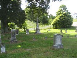Swindler Cemetery