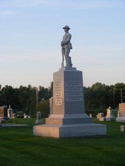 Osborn Evergreen Cemetery