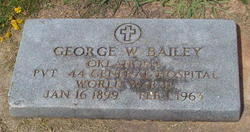 George W Bailey