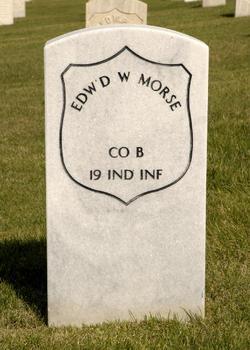 Edward W. Morse