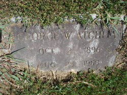 George Wilson Atchley