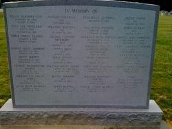 Allen Chapel Church Cemetery