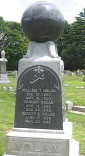 Robert E. Nolan