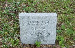 Sarah Ann Miller