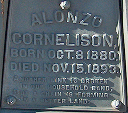 Alonzo Cornelison
